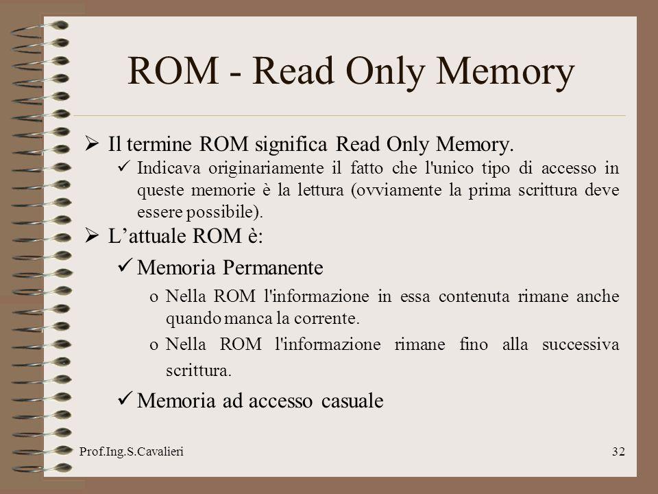 Prof.Ing.S.Cavalieri32 ROM - Read Only Memory Il termine ROM significa Read Only Memory. Indicava originariamente il fatto che l'unico tipo di accesso