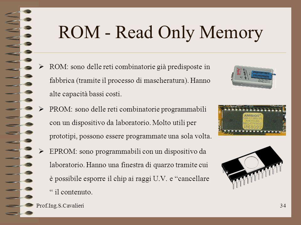 Prof.Ing.S.Cavalieri34 ROM: sono delle reti combinatorie già predisposte in fabbrica (tramite il processo di mascheratura). Hanno alte capacità bassi