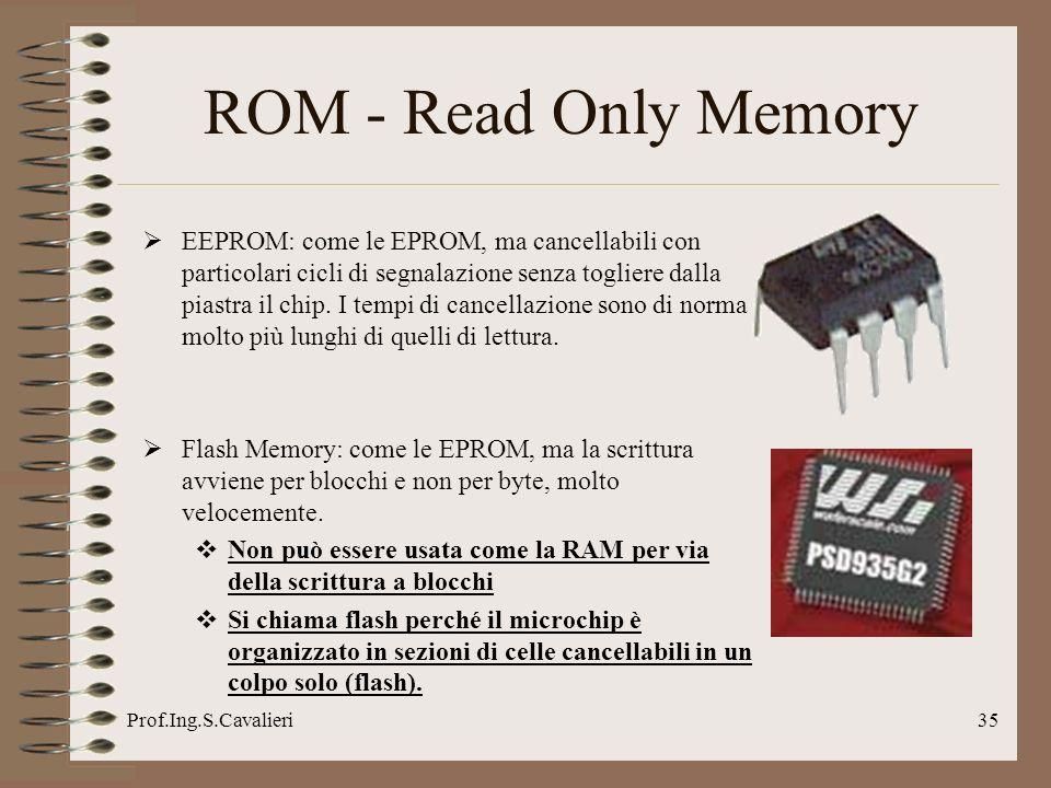 Prof.Ing.S.Cavalieri35 EEPROM: come le EPROM, ma cancellabili con particolari cicli di segnalazione senza togliere dalla piastra il chip. I tempi di c