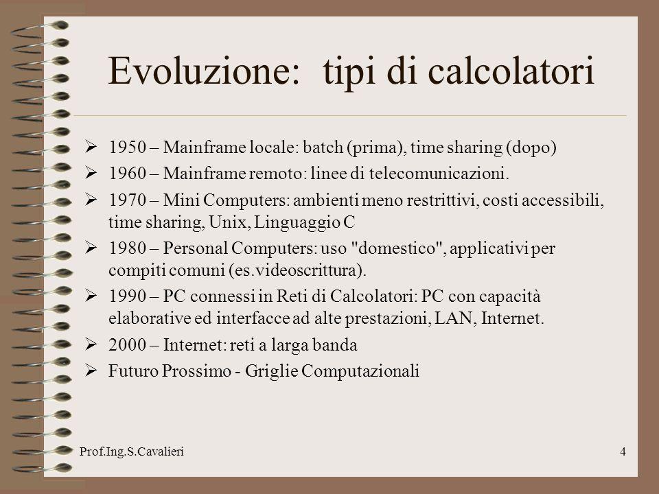 Prof.Ing.S.Cavalieri4 Evoluzione: tipi di calcolatori 1950 – Mainframe locale: batch (prima), time sharing (dopo) 1960 – Mainframe remoto: linee di te