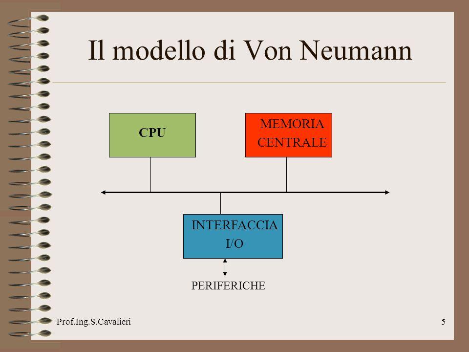 Prof.Ing.S.Cavalieri5 Il modello di Von Neumann CPU INTERFACCIA I/O PERIFERICHE MEMORIA CENTRALE