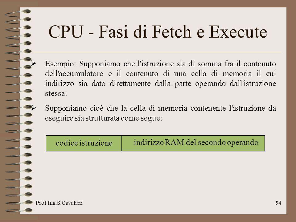 Prof.Ing.S.Cavalieri54 CPU - Fasi di Fetch e Execute Esempio: Supponiamo che l'istruzione sia di somma fra il contenuto dell'accumulatore e il contenu