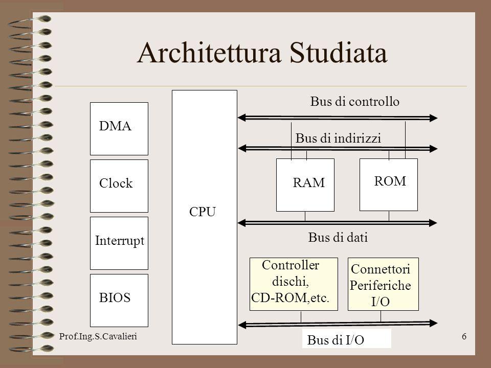Prof.Ing.S.Cavalieri6 Architettura Studiata RAM ROM CPU Bus di controllo Bus di I/O Bus di dati Bus di indirizzi Clock Interrupt BIOS DMA Controller d
