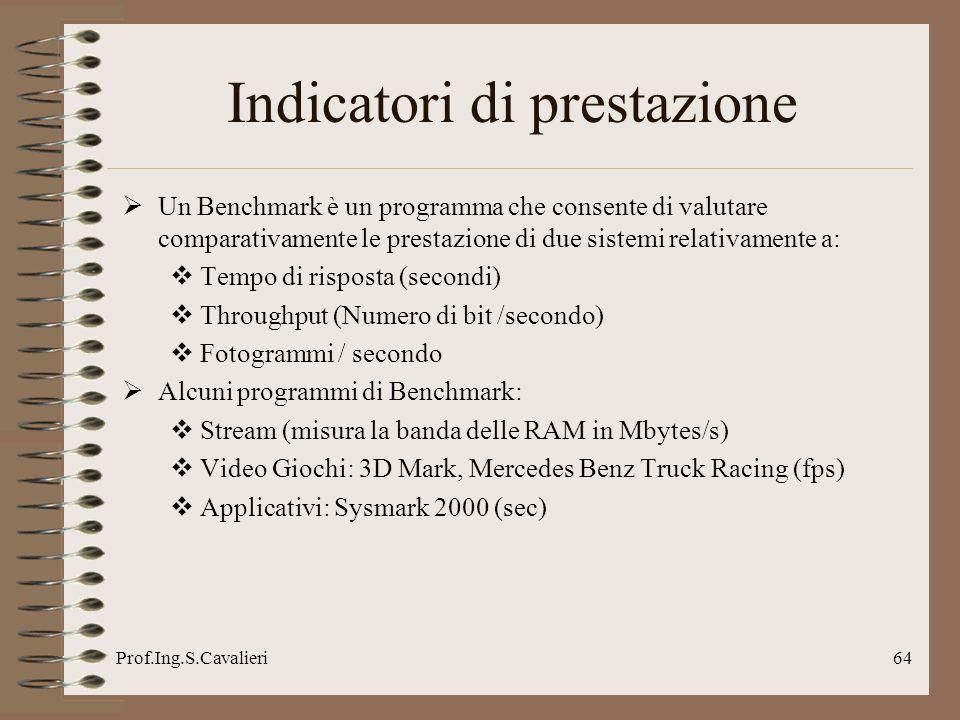Prof.Ing.S.Cavalieri64 Indicatori di prestazione Un Benchmark è un programma che consente di valutare comparativamente le prestazione di due sistemi r
