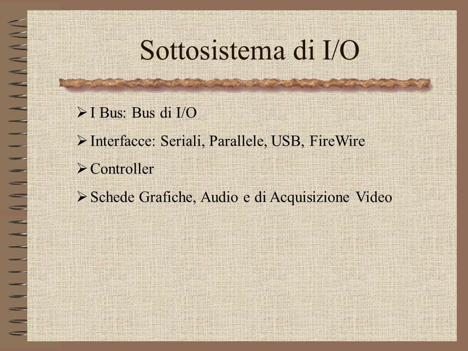 Prof.Ing.S.Cavalieri65 Sottosistema di I/O I Bus: Bus di I/O Interfacce: Seriali, Parallele, USB, FireWire Controller Schede Grafiche, Audio e di Acqu