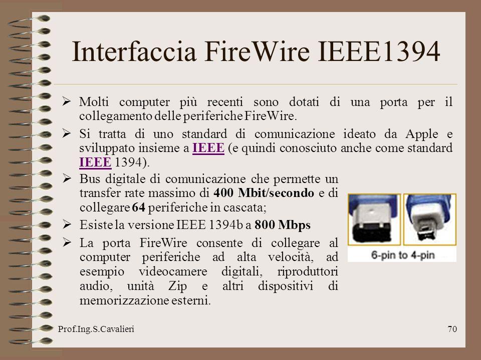 Prof.Ing.S.Cavalieri70 Interfaccia FireWire IEEE1394 Molti computer più recenti sono dotati di una porta per il collegamento delle periferiche FireWir