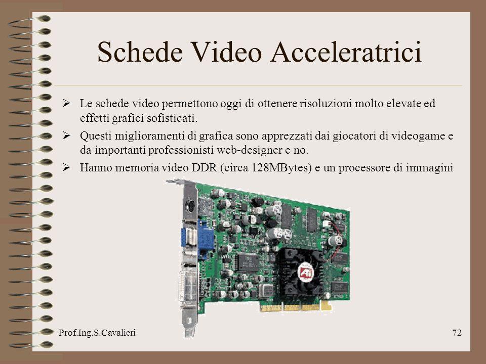 Prof.Ing.S.Cavalieri72 Schede Video Acceleratrici Le schede video permettono oggi di ottenere risoluzioni molto elevate ed effetti grafici sofisticati