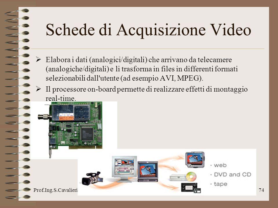 Prof.Ing.S.Cavalieri74 Schede di Acquisizione Video Elabora i dati (analogici/digitali) che arrivano da telecamere (analogiche/digitali) e li trasform