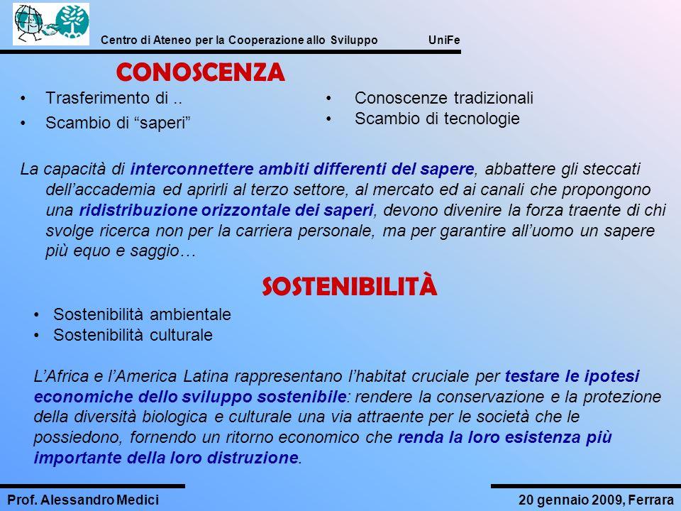 Centro di Ateneo per la Cooperazione allo Sviluppo UniFe Prof. Alessandro Medici20 gennaio 2009, Ferrara CONOSCENZA Trasferimento di.. Scambio di sape