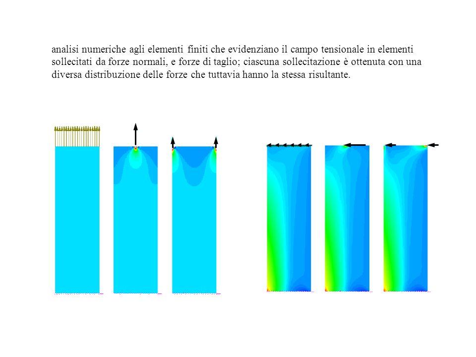 analisi numeriche agli elementi finiti che evidenziano il campo tensionale in elementi sollecitati da forze normali, e forze di taglio; ciascuna solle