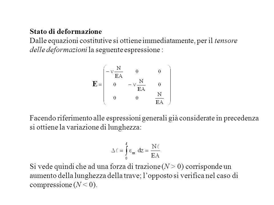 Stato di deformazione Dalle equazioni costitutive si ottiene immediatamente, per il tensore delle deformazioni la seguente espressione : Facendo rifer