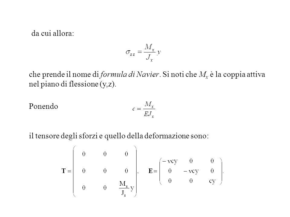 da cui allora: che prende il nome di formula di Navier. Si noti che M x è la coppia attiva nel piano di flessione (y,z). Ponendo il tensore degli sfor