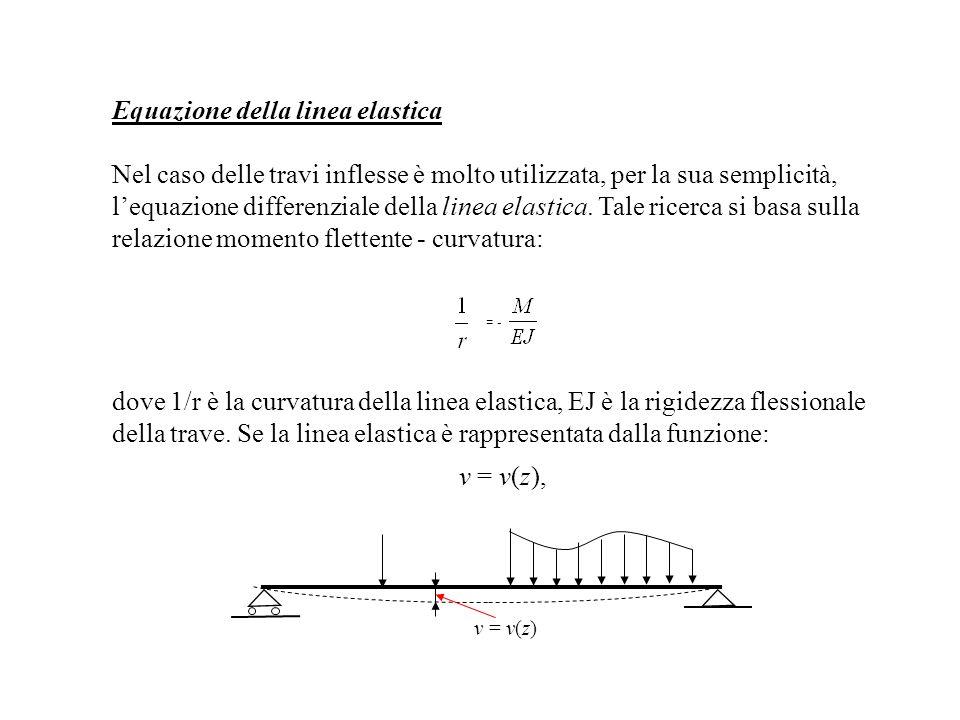 Equazione della linea elastica Nel caso delle travi inflesse è molto utilizzata, per la sua semplicità, lequazione differenziale della linea elastica.