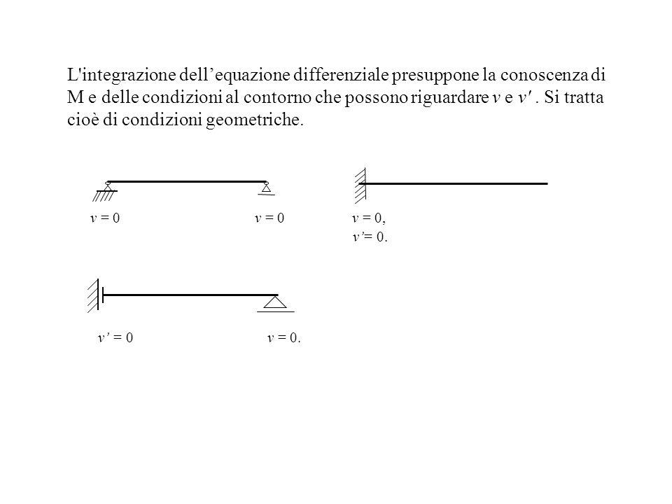 L'integrazione dellequazione differenziale presuppone la conoscenza di M e delle condizioni al contorno che possono riguardare v e v'. Si tratta cioè