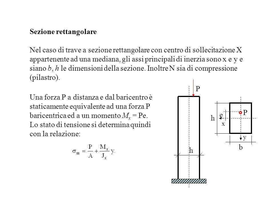 Sezione rettangolare Nel caso di trave a sezione rettangolare con centro di sollecitazione X appartenente ad una mediana, gli assi principali di inerz