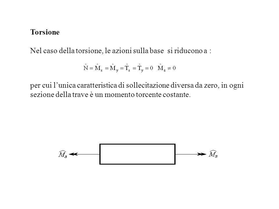 Torsione Nel caso della torsione, le azioni sulla base si riducono a : per cui lunica caratteristica di sollecitazione diversa da zero, in ogni sezion