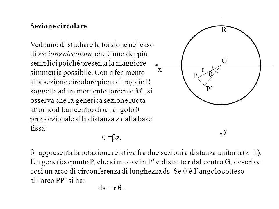 Sezione circolare Vediamo di studiare la torsione nel caso di sezione circolare, che è uno dei più semplici poiché presenta la maggiore simmetria poss