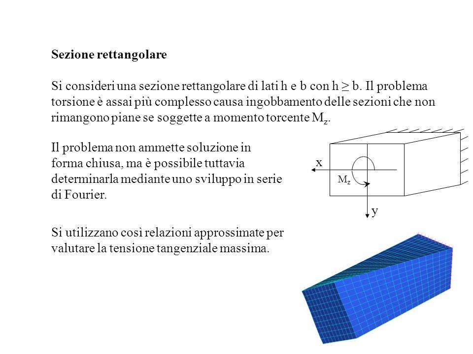 Sezione rettangolare Si consideri una sezione rettangolare di lati h e b con h b. Il problema torsione è assai più complesso causa ingobbamento delle