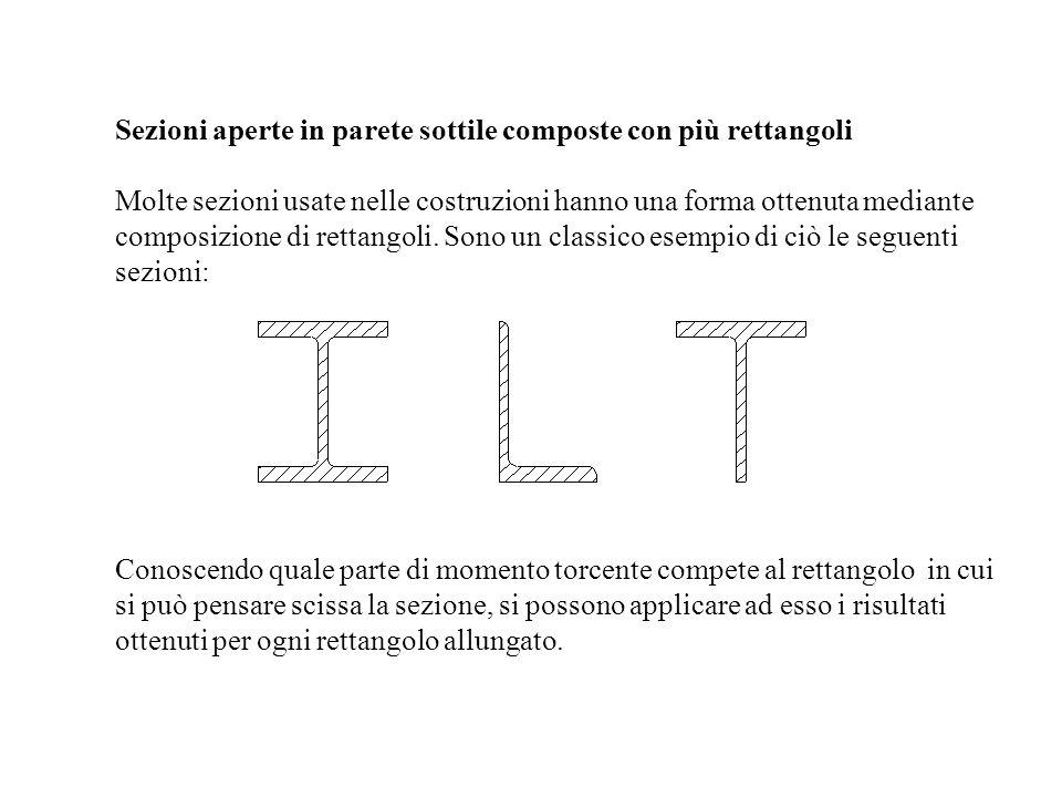 Sezioni aperte in parete sottile composte con più rettangoli Molte sezioni usate nelle costruzioni hanno una forma ottenuta mediante composizione di r