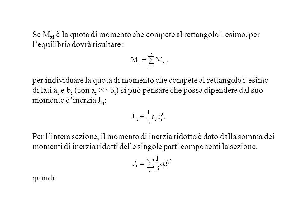 Se M zi è la quota di momento che compete al rettangolo i-esimo, per lequilibrio dovrà risultare : Per lintera sezione, il momento di inerzia ridotto
