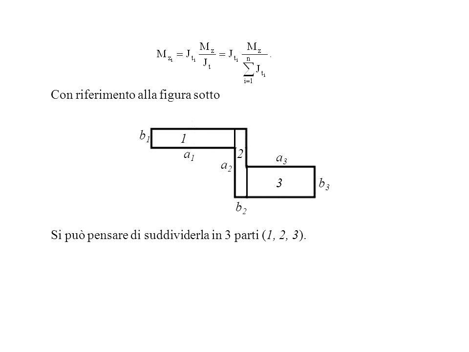 Si può pensare di suddividerla in 3 parti (1, 2, 3). Con riferimento alla figura sotto a2a2 1 3 2a1a1 a3a3 b3b3 b2b2 b1b1