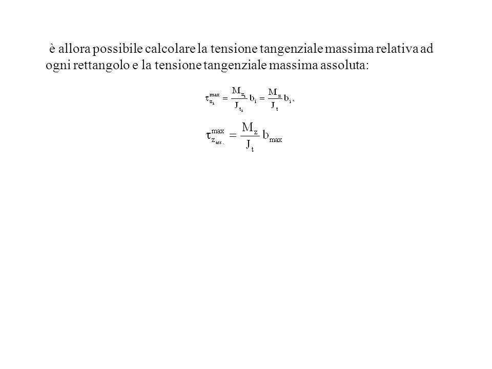 è allora possibile calcolare la tensione tangenziale massima relativa ad ogni rettangolo e la tensione tangenziale massima assoluta: