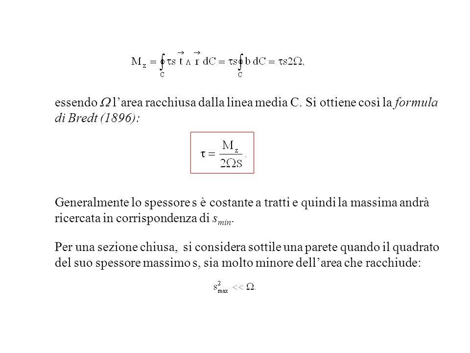essendo larea racchiusa dalla linea media C. Si ottiene così la formula di Bredt (1896): Generalmente lo spessore s è costante a tratti e quindi la ma