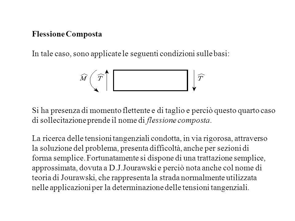 Flessione Composta In tale caso, sono applicate le seguenti condizioni sulle basi: La ricerca delle tensioni tangenziali condotta, in via rigorosa, at