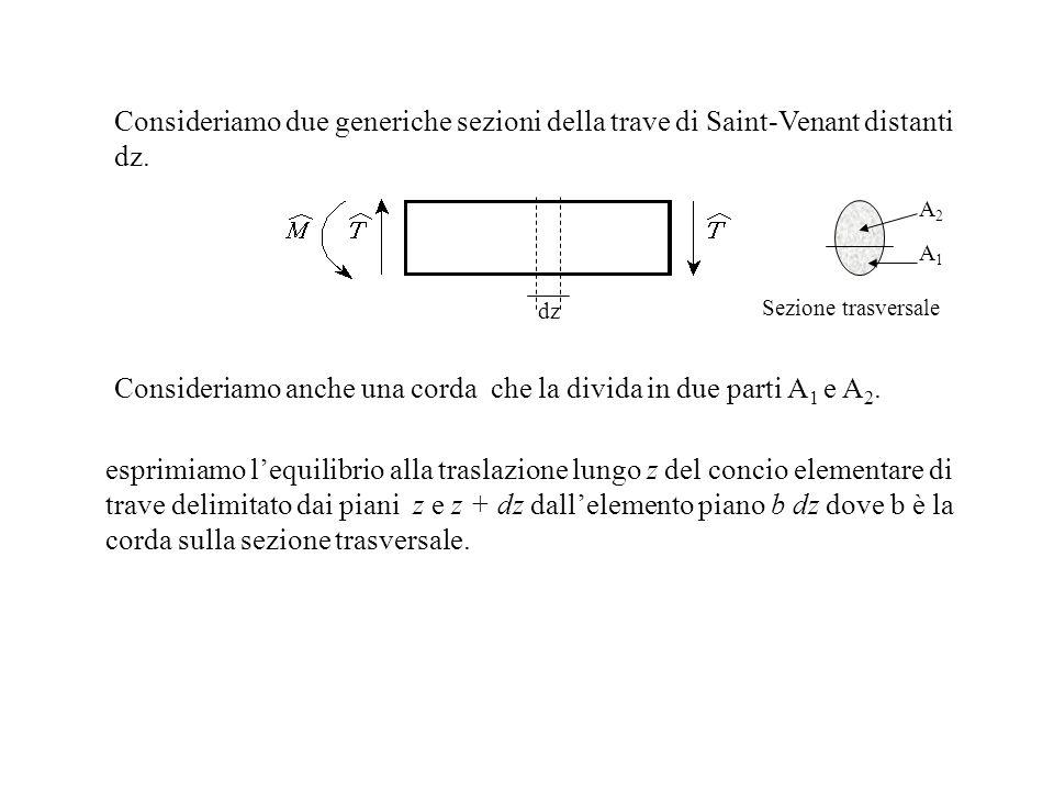 Consideriamo due generiche sezioni della trave di Saint-Venant distanti dz. dz Sezione trasversale Consideriamo anche una corda che la divida in due p