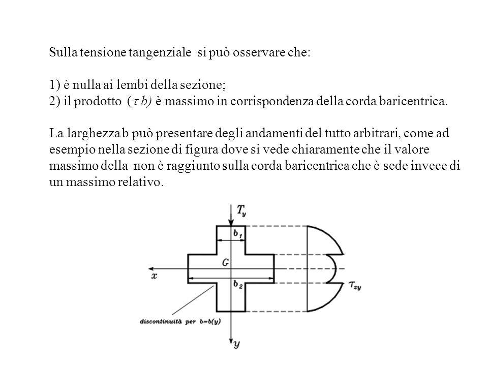 Sulla tensione tangenziale si può osservare che: 1) è nulla ai lembi della sezione; 2) il prodotto ( b) è massimo in corrispondenza della corda barice