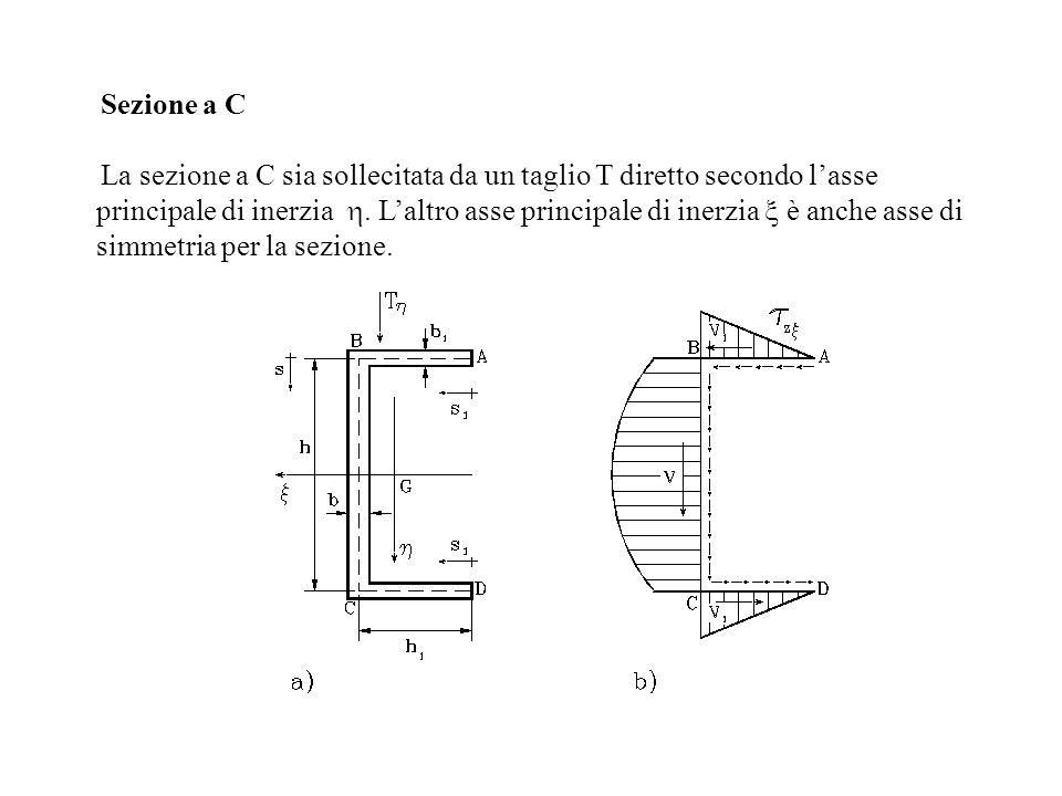 Sezione a C La sezione a C sia sollecitata da un taglio T diretto secondo lasse principale di inerzia. Laltro asse principale di inerzia è anche asse