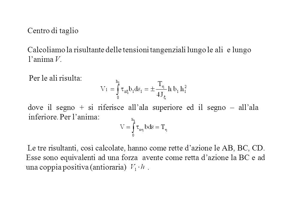 In conclusione la distribuzione delle risulta equivalente ad una azione di taglio che abbia come retta dazione la retta parallela alla retta baricentrica che incontra lasse di simmetria nel punto C T individuato da:
