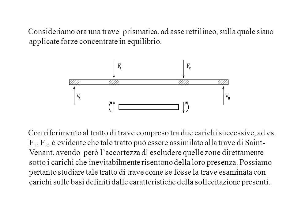 Consideriamo ora una trave prismatica, ad asse rettilineo, sulla quale siano applicate forze concentrate in equilibrio. Con riferimento al tratto di t