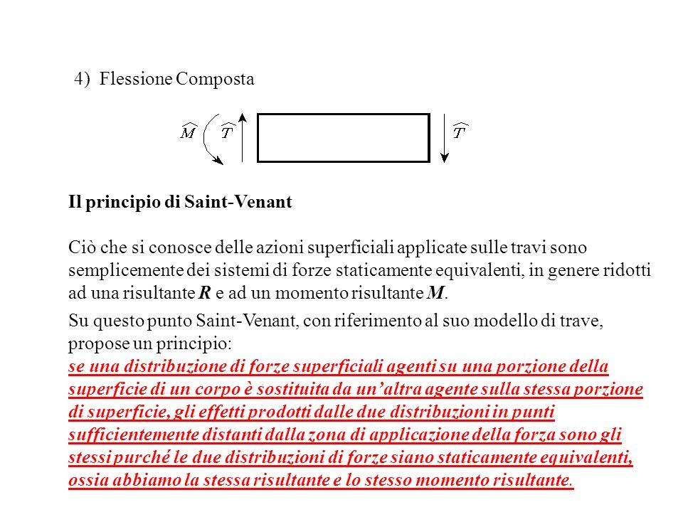 4) Flessione Composta Il principio di Saint-Venant Ciò che si conosce delle azioni superficiali applicate sulle travi sono semplicemente dei sistemi d