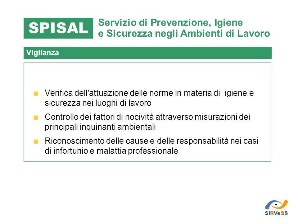 Verifica dell'attuazione delle norme in materia di igiene e sicurezza nei luoghi di lavoro Controllo dei fattori di nocività attraverso misurazioni de