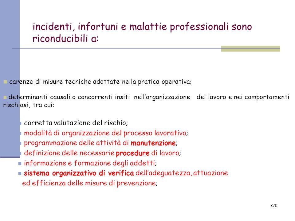 2/8 incidenti, infortuni e malattie professionali sono riconducibili a: carenze di misure tecniche adottate nella pratica operativa ; determinanti cau