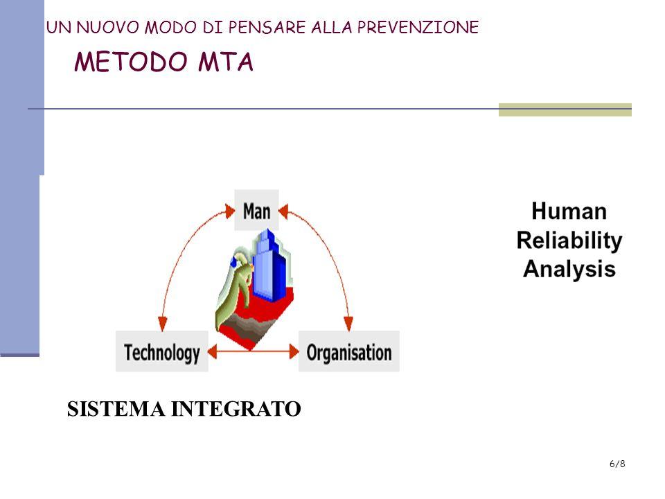6/8 METODO MTA SISTEMA INTEGRATO UN NUOVO MODO DI PENSARE ALLA PREVENZIONE