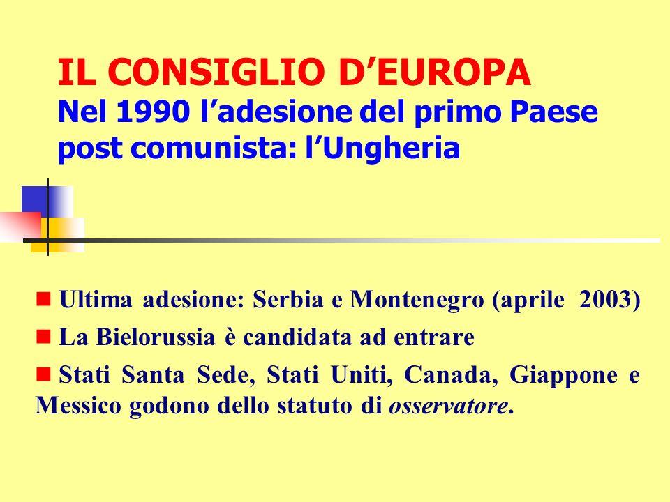 IL CONSIGLIO DEUROPA Nel 1990 ladesione del primo Paese post comunista: lUngheria Ultima adesione: Serbia e Montenegro (aprile 2003) La Bielorussia è