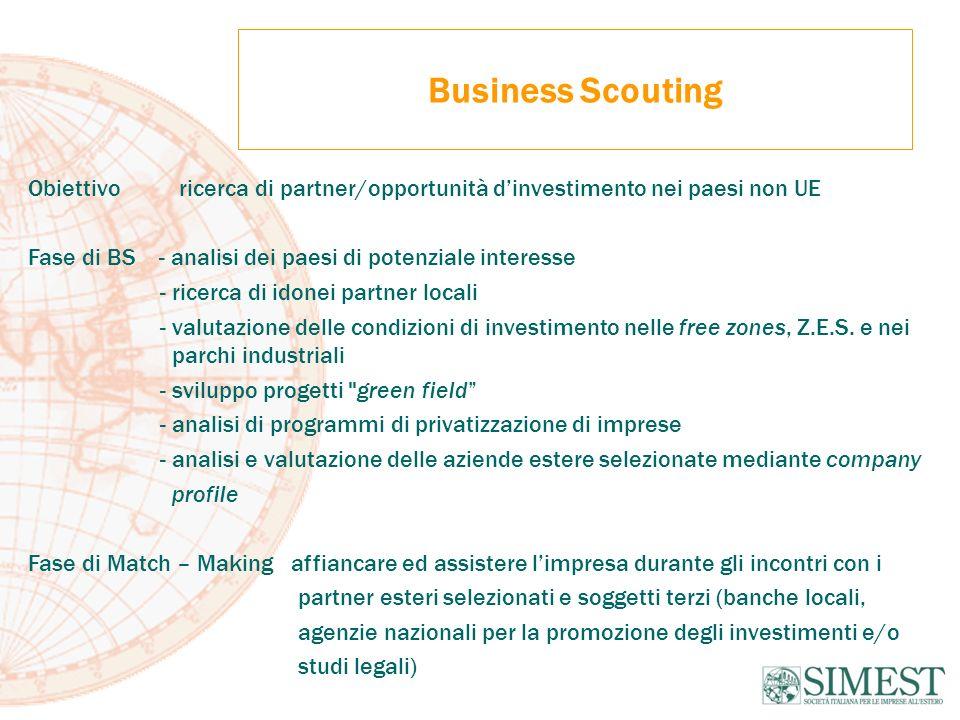 Business Scouting Obiettivo ricerca di partner/opportunità dinvestimento nei paesi non UE Fase di BS - analisi dei paesi di potenziale interesse - ricerca di idonei partner locali - valutazione delle condizioni di investimento nelle free zones, Z.E.S.
