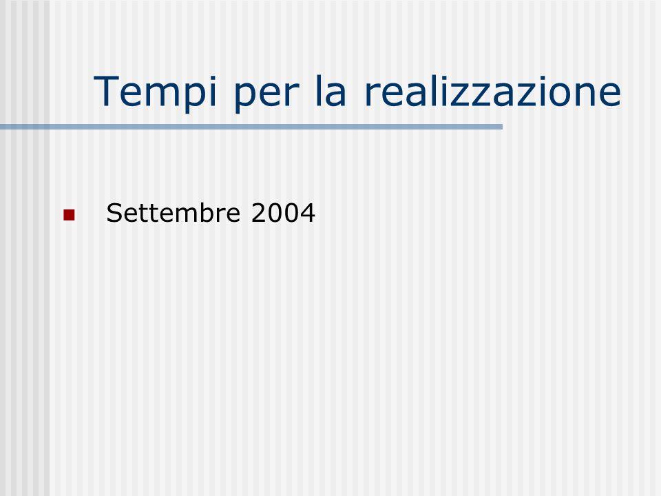 Tempi per la realizzazione Settembre 2004