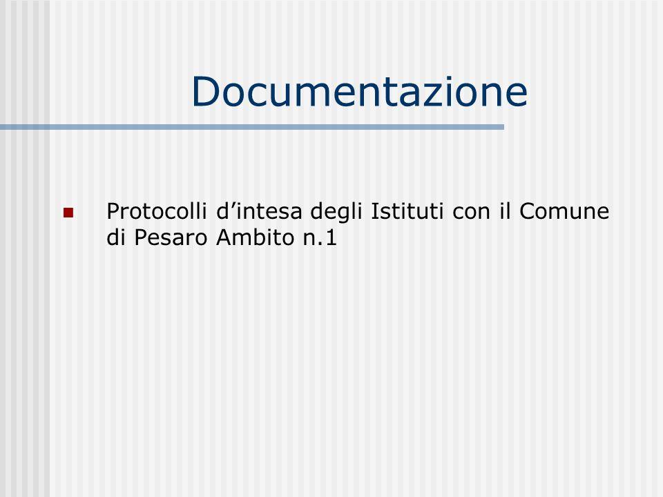 Documentazione Protocolli dintesa degli Istituti con il Comune di Pesaro Ambito n.1