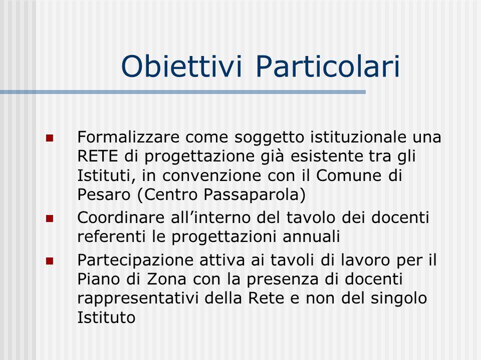 Obiettivi Particolari Formalizzare come soggetto istituzionale una RETE di progettazione già esistente tra gli Istituti, in convenzione con il Comune