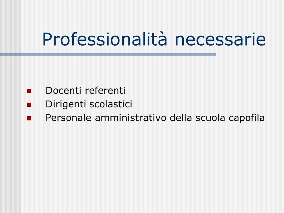 Professionalità necessarie Docenti referenti Dirigenti scolastici Personale amministrativo della scuola capofila