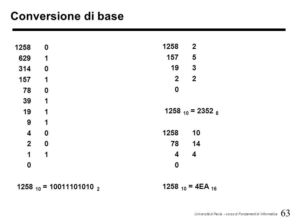 63 Università di Pavia - corso di Fondamenti di Informatica Conversione di base 12580 6291 3140 1571 780 39 1 191 91 40 20 11 0 1258 10 = 10011101010