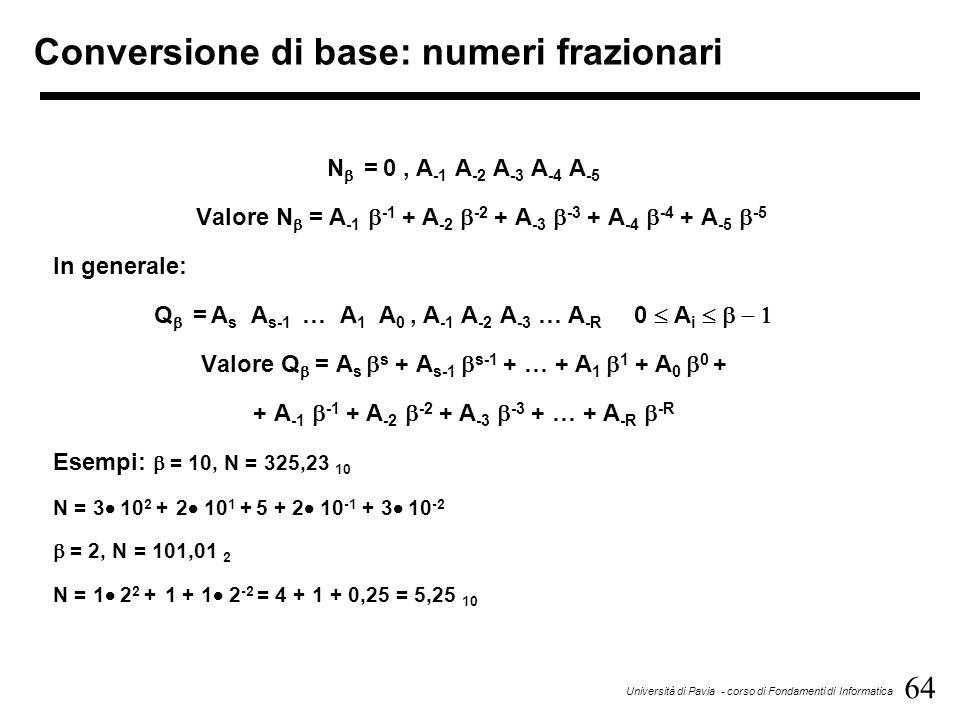64 Università di Pavia - corso di Fondamenti di Informatica Conversione di base: numeri frazionari N = 0, A -1 A -2 A -3 A -4 A -5 Valore N = A -1 -1