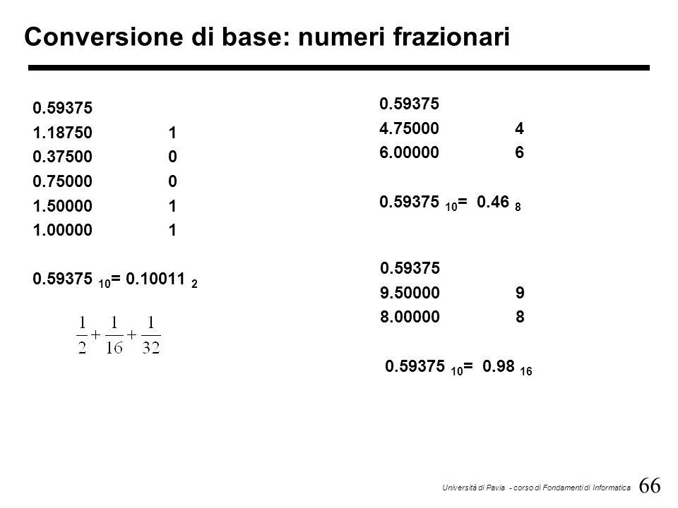 66 Università di Pavia - corso di Fondamenti di Informatica Conversione di base: numeri frazionari 0.59375 1.187501 0.375000 0.750000 1.500001 1.00000