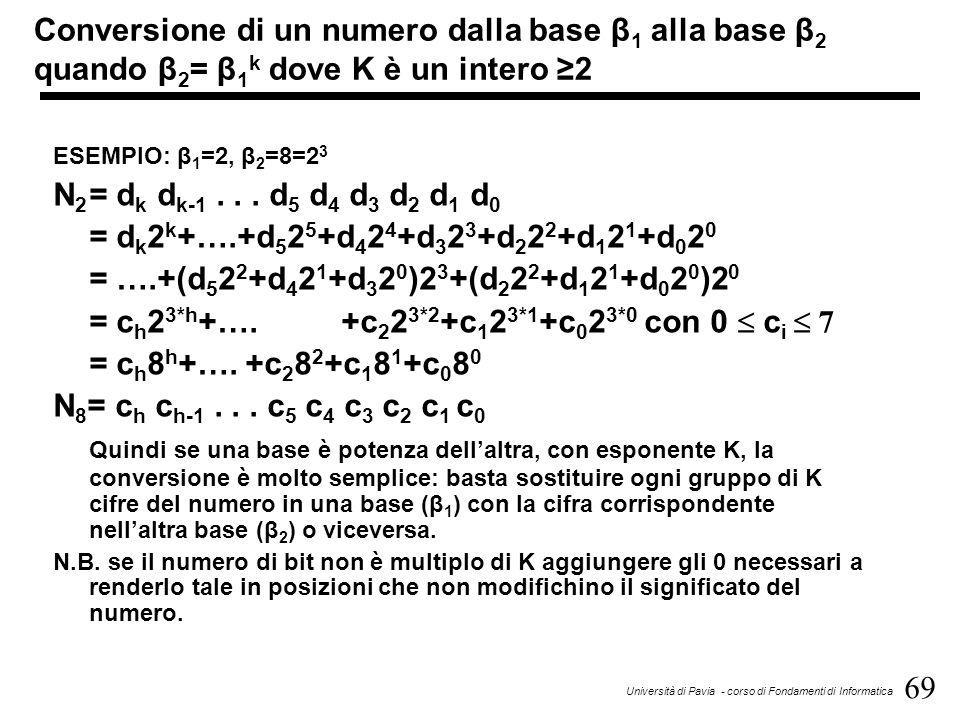 69 Università di Pavia - corso di Fondamenti di Informatica Conversione di un numero dalla base β 1 alla base β 2 quando β 2 = β 1 k dove K è un inter