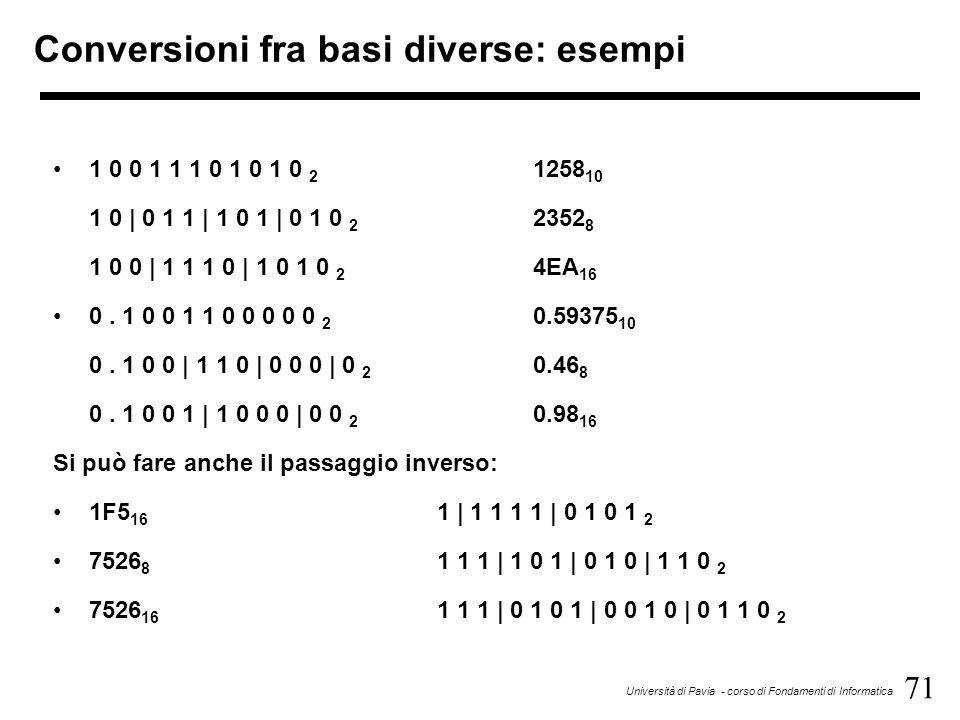 71 Università di Pavia - corso di Fondamenti di Informatica Conversioni fra basi diverse: esempi 1 0 0 1 1 1 0 1 0 1 0 2 1258 10 1 0 | 0 1 1 | 1 0 1 |