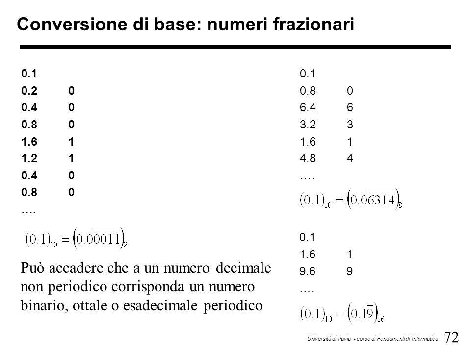 72 Università di Pavia - corso di Fondamenti di Informatica Conversione di base: numeri frazionari 0.1 0.20 0.40 0.80 1.61 1.21 0.40 0.80 …. 0.1 0.80