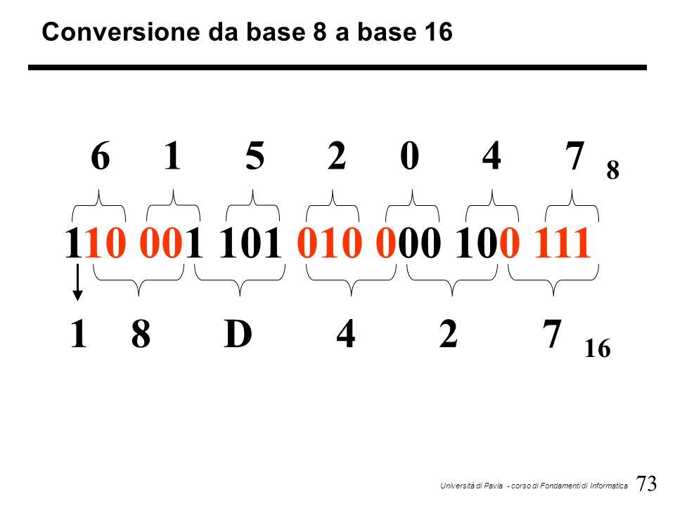73 Università di Pavia - corso di Fondamenti di Informatica Conversione da base 8 a base 16 110 001 101 010 000 100 111 6 1 5 2 0 4 7 8 1 8 D 4 2 7 16